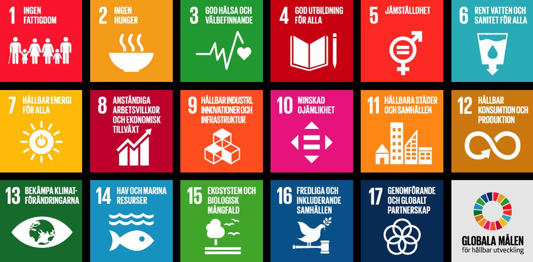 Gratis seminarier för skolor: Agenda 2030 och maten